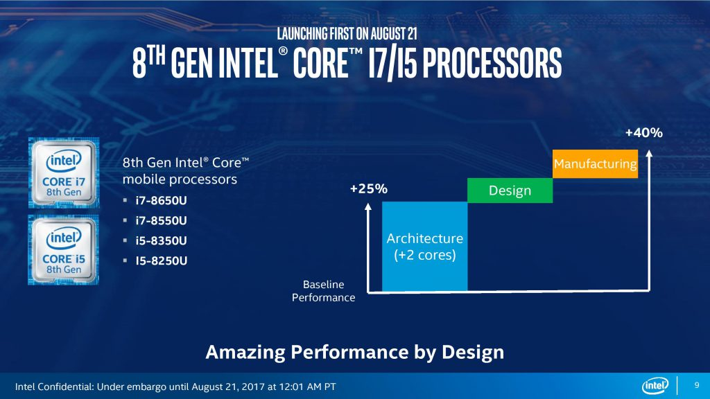Intel 8th gen chart